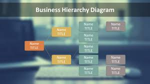 Powerpoint Hierarchy Templates Business Hierarchy Powerpoint Template Slidesbase