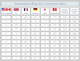 Ring Size Chart Canada Sizing Charts Bridget Turner Jewellery