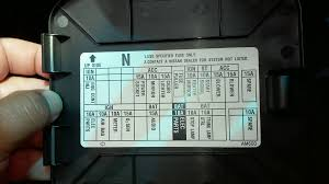 2005 jeep tj fuse box diagram diagram 1997 wrangler fuse box diagram wiring diagrams online