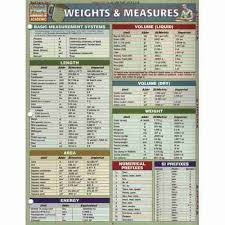 Weights And Measurements Chart Weights And Measures By
