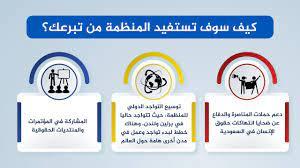 تبرع – المنظمة الأوروبية السعودية لحقوق الإنسان