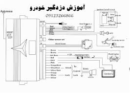 car alarm wiring diagram radiantmoons me car wiring diagram software at Free Wiring Schematics For Cars