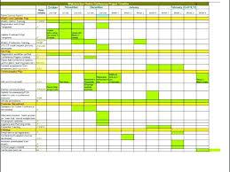 Customize Weekly Schedule Planner Templates Online In