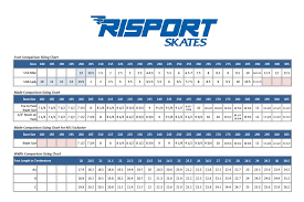 Jackson Freestyle Skates Size Chart Risport Blade Fit Chart Skaters Landing