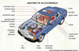electric car motor. Pranshu-blog-photo-1 Electric Car Motor