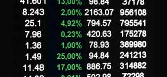 Rolls Royce Stock Chart Company Snapshot Max Petroleum Motive Television Northern