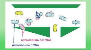 Элементы системы безопасности автомобиля vsa Система курсовой  Элементы системы безопасности автомобиля vsa Система курсовой стабилизации автомобиля