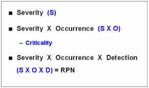 Rpn Fmea Risk Priority Number
