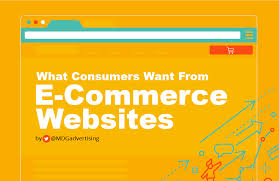 Ultimate Features Zone Checklist Martech Online For Ecommerce The Your Must-haves Store »