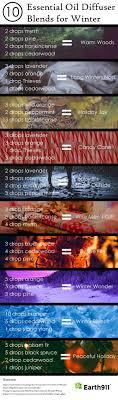 25+ unique Diy essential oil diffuser ideas on Pinterest ...