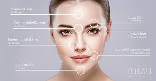 Botox Dysport For Jaw Reduction Lines Mizu Aesthetic