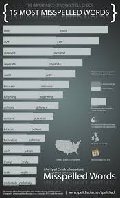 best ideas about website spell checker spell 15 most misspelled words in english infographic