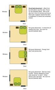 Feng Shui For Bedroom Interior Bad Bed Placement Positions