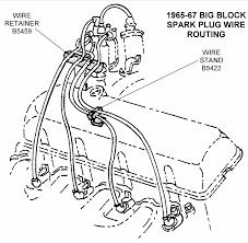 1965 67 big block spark plug wire routing diagram view chicago striking wiring