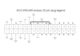 ktm duke wiring diagram ktm wiring diagrams ktm 690 wire