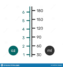 Conversion Chart For Liquids In Ml Liquid Conversion Scale Chart For Us Ounces Fl Oz And Metric