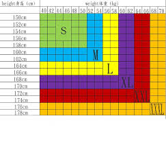 Women S Clothing Size Chart By Height And Weight Fashion Womens Clothing Sets Ethnic Clothing Thailand India And Nepal Top Pant Purple Sets Spa Work Suit Female Food Service Uniform Canada 2019 From