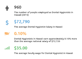 Steps To Become A Dental Hygienist In Hawaii Healthcaregraduate Com
