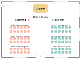 Wedding Seating Arrangement Tool Wedding Ceremony Seating Who Sits Where And When