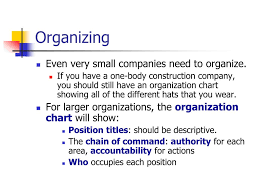 Small Construction Company Organizational Chart Ppt The Four Functions Of Management Planning Organizing