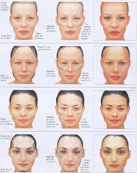 contouring for different face shapes. how to correct face shape with makeup. my biggest pet peeve is all of the \ contouring for different shapes