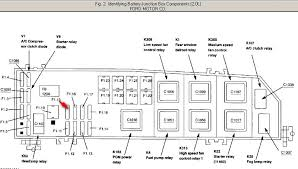 55 new 09 ford escape fuse diagram diagram tutorial 09 ford escape fuse diagram elegant 2002 ford escape my running lights and dashboard lights are
