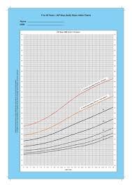 Growth Chart Who Pdf Iap Growth Charts 2015