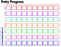 How To Make A Sticker Chart Potty Training Regression Homemade For Elle Potty Training