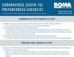 18,796 likes · 5,793 talking about this · 273 were here. Covid 19 And Real Estate How The Coronavirus Is Impacting The Aec Industry