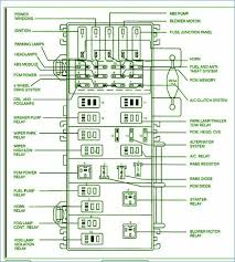 36 fresh 2000 ford explorer power distribution box diagram ford explorer fuse box diagram 2004 at Ford Explorer Fuse Box Diagram