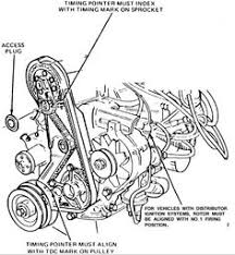 1990 2 3 liter ford motor diagram have a 1990 ranger 2 3 engine 2 3l ford engine this is the 2 3l gas engine
