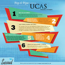 Personal Statement Template Ucas Ucas Personal Statement Writers