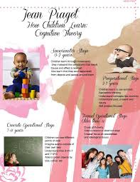 this poster shows jean piaget s theory of how children learn also  this poster shows jean piaget s theory of how children learn also known as the cognitive