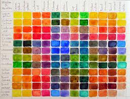 Winsor And Newton Cotman Color Chart Inky Dinky Doodle Winsor Newton Cotman Pocket Box 12