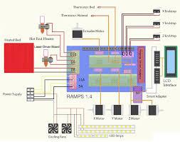 reprap ramps wiring diagram wiring diagram and schematic design ramps 1.4 schematic pdf at Reprap Wiring Diagram