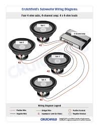 wiring 4 speakers to a 2 channel amp wiring diagram options subwoofer wiring diagrams how to wire your subs wiring 4 speakers to a 2 channel amp