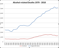 Why Labour Alcohol Uk Not The Just A Is Scotland Hame – Problem For