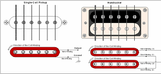guitar wiring diagram single humbucker on guitar images free 4 Wire Humbucker Wiring Diagram guitar wiring diagram single humbucker on guitar wiring diagram single humbucker 12 4 wire humbucker wiring humbucker pickup wiring for 3 gibson 4 wire humbucker wiring diagram