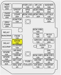 2004 saturn ion fuse diagram wiring diagram tagged 2004 saturn ion fuse diagram 2005 saturn ion lighter 2004 saturn ion 3 radio wiring diagram 2004 saturn ion fuse diagram