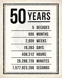 50th Birthday Cards Printable Barca Fontanacountryinn Com
