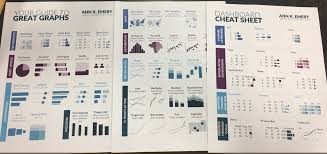 About The Data To Viz Project
