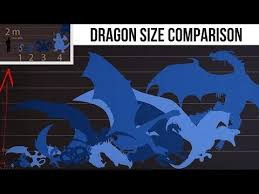 Balerions Size Compared To Other Famous Dragons