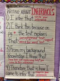 Citing Evidence Anchor Chart Life In 4b Rl 7 1 Make Inferences Cite Textual Evidence