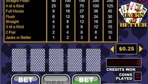 Free Video Poker Strategy Charts Jacks Or Better Gamblerock Online Gambling