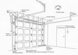 chamberlain garage door opener manualChamberlain Garage Door Opener Installation Manual I30 About