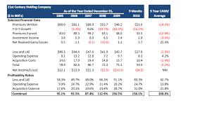 Tchc My Chart Business Insider