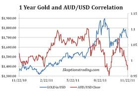 How Gold Behaves Like A Currency Seeking Alpha