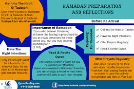 ramadan preparation and reflections before its arrival islamic ramadan preparing tips
