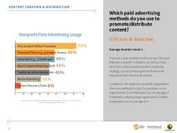 Nonprofit Content Marketing 2015 Benchmarks Budgets And Trends N