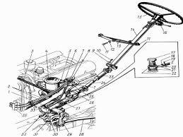 Устройство рулевого управления Зил  1 Винт 2 Шланг низкого давления насоса гидроусилителя руля в сборе 3 Ремень приводной 4 Насос гидроусилителя в сборе 5 Винт 6 Планка крепления шлангов